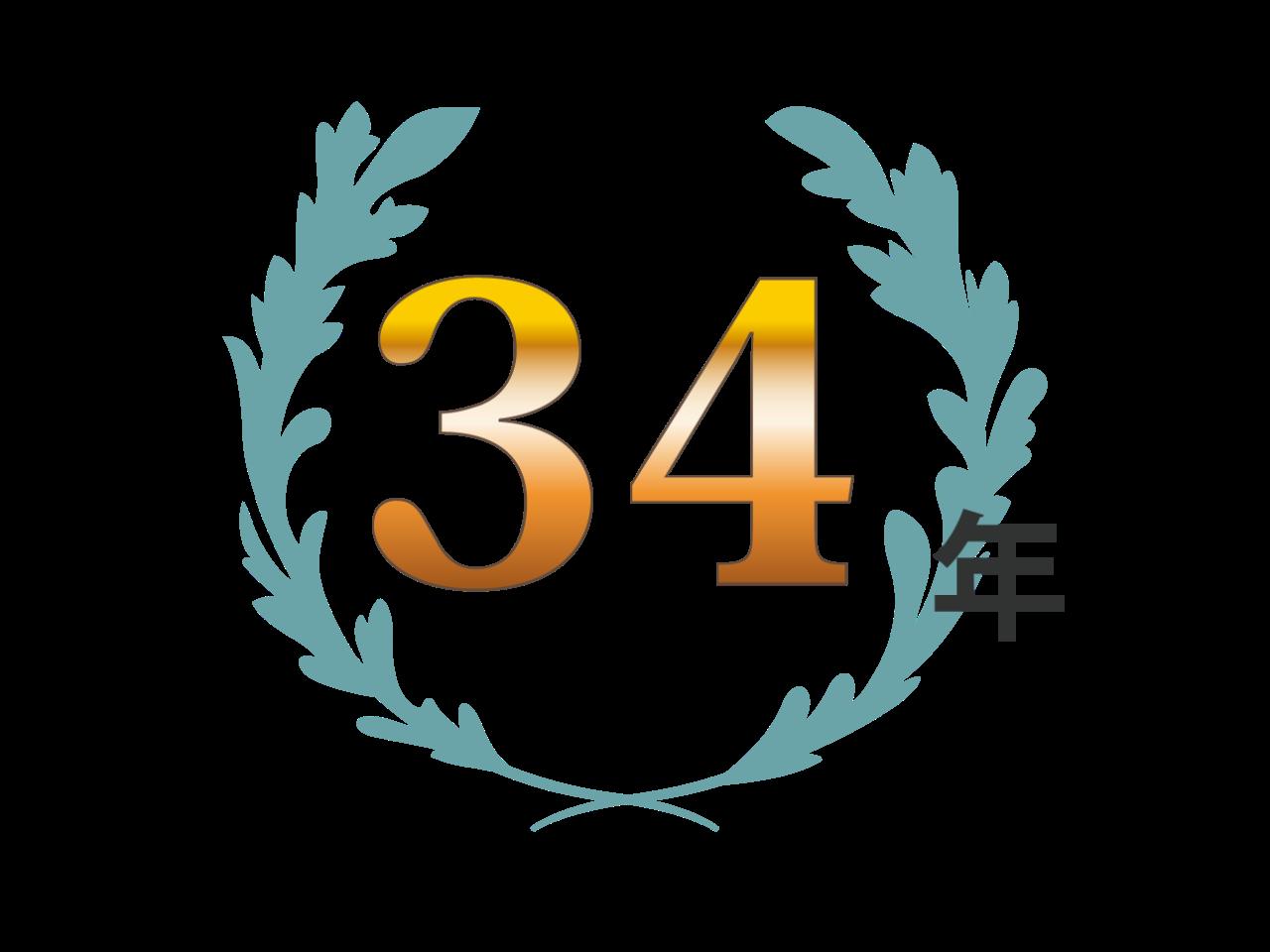 創立年数34年