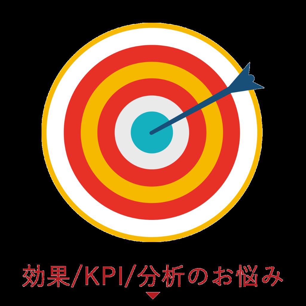 効果/KPI/分析のお悩み