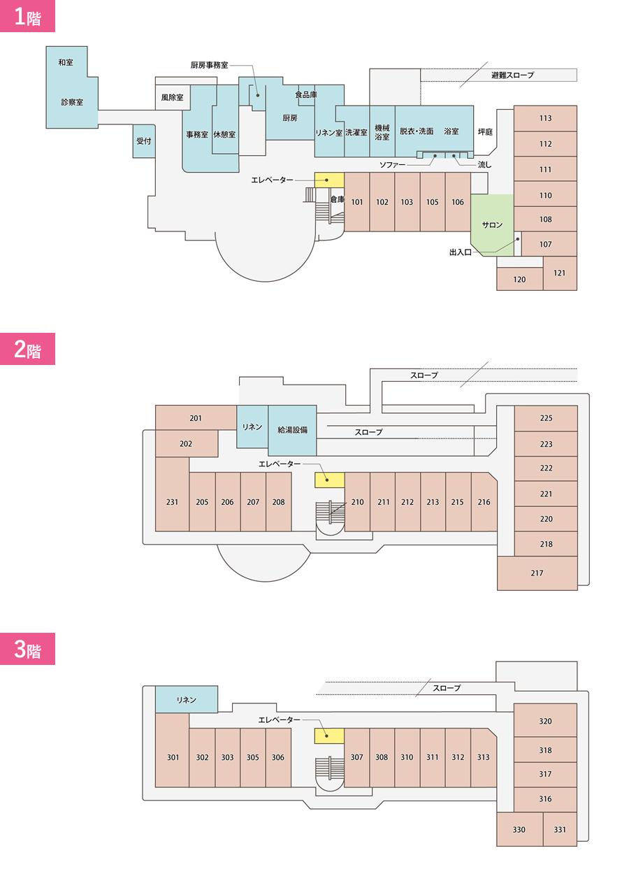シルバーシティ石神井北館平面図